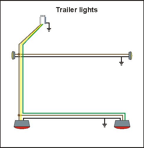 wiring diagram for a trailer plug 7 pin enclosed trailer power supply, any ideas? - rc groups wiring diagram for enclosed trailer