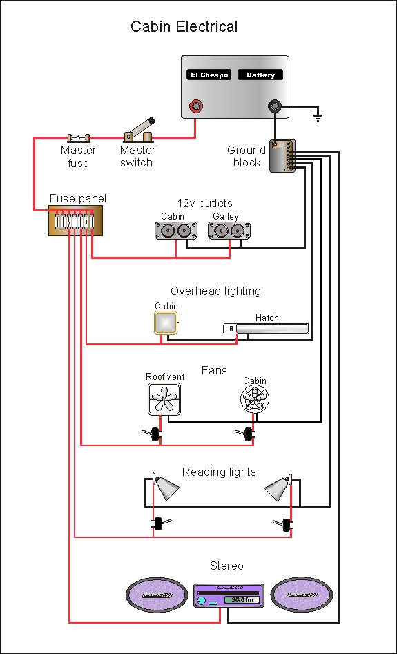 12 volt camper trailer wiring diagram 12 image 12v electrics for camper trailer wiring diagram 12v on 12 volt camper trailer wiring diagram
