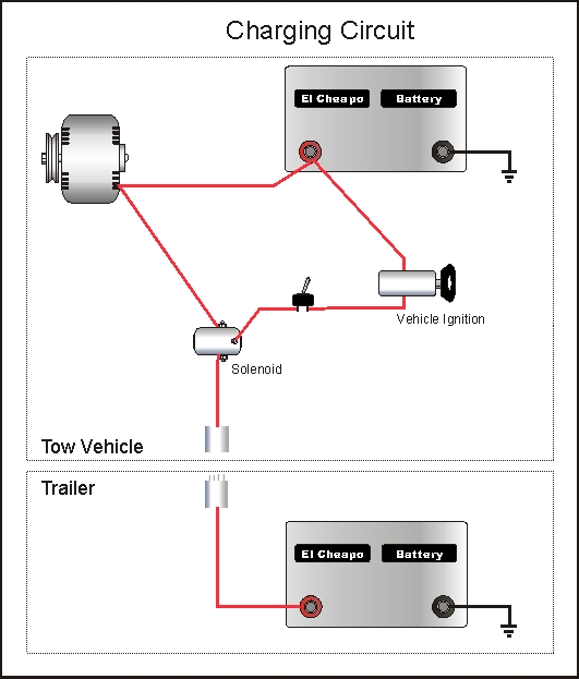 dd_electrical_03 desert dawg wiring diagram for teardrop trailer at virtualis.co